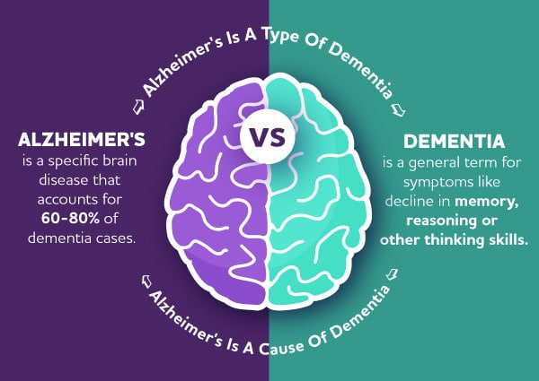 Alzheimer's Association Image